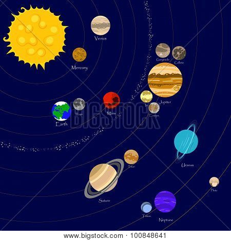 Vector illustration of solar system