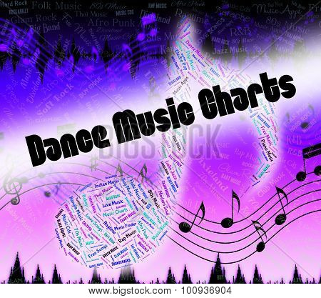 Dance Music Charts Means Sound Tracks And Disco