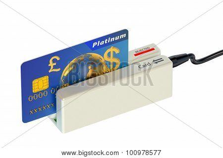 Card Reader And Credit Card