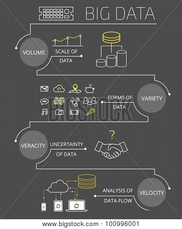 Infographic contour illustration of Big data - 4V visualisation
