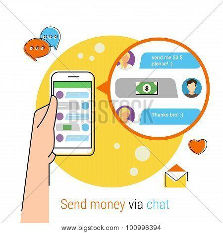 Transferring money via chat