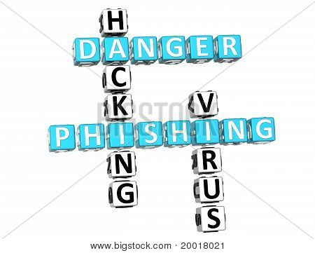 Phishing Danger Crossword
