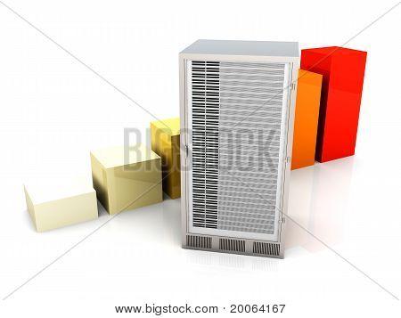 Server Statistics