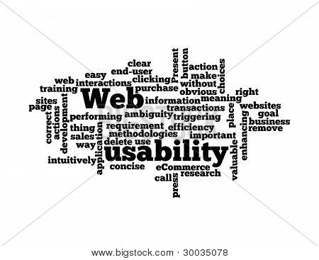 Web Usability Word Cloud Isolated On White Background