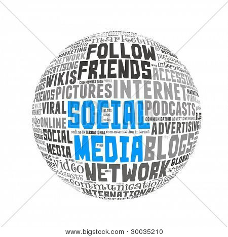 Conceptual of Social Media in Word Collage