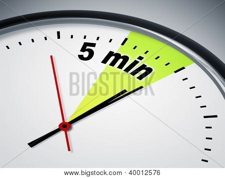 An illustration of a clock with the words 5 min
