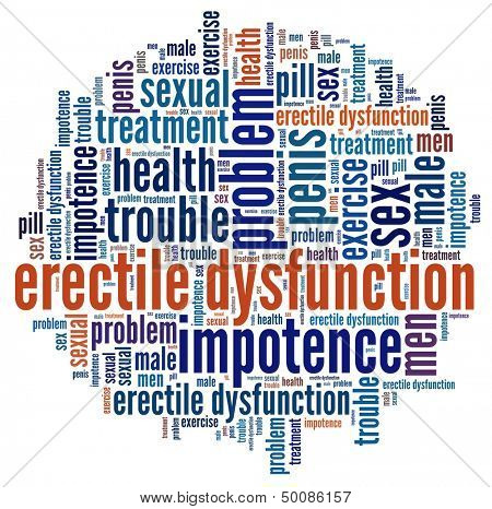 Erectile Dysfunction in word collage