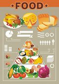 stock photo of food pyramid  - Food Info graphic Elements - JPG