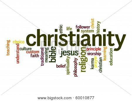 Christianity Word Cloud