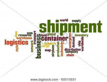 Shipment Word Cloud
