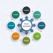 picture of marketing plan  - Project management business plan - JPG
