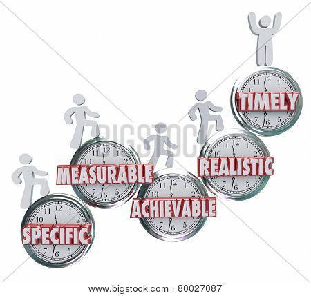 SMART acronym or abbreviation on clocks to illustrate goals or objectives that are specific, measurable, ahievable, realistic and timely to achieve success