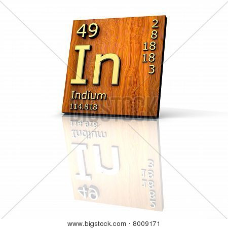 Indium Form Periodic Table Of Elements - Wood Board