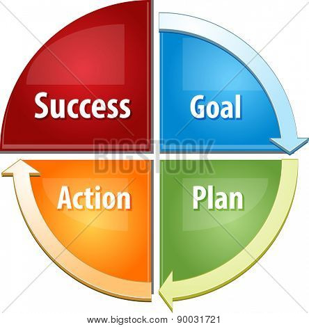 business strategy concept infographic diagram illustration of success steps actions vector