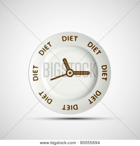 Plate As A Clock And The Words Diet.