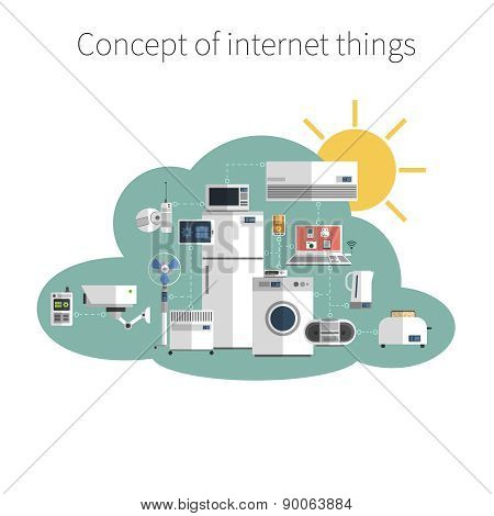 Internet things concept poster print