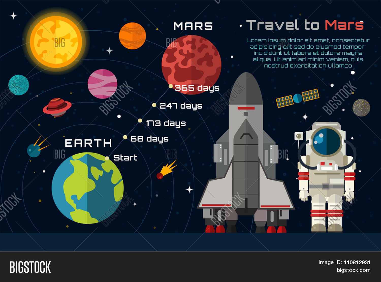 Space travel to Mars infographic. Travel to Mars vector ...