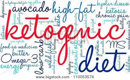 Ketogenic Word Cloud