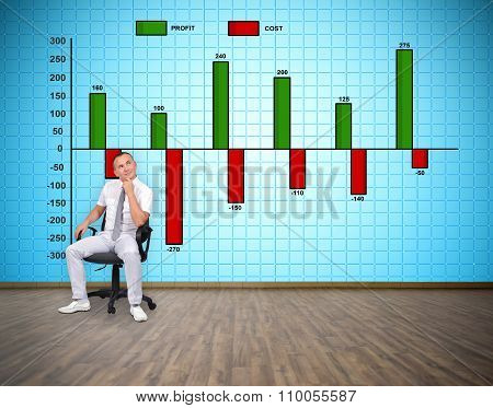 Plasma Tv Wall With Profit And Cist Chart