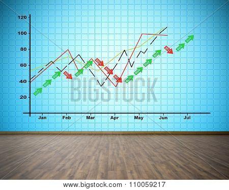 Stock Chart On Blue Plasma Tv