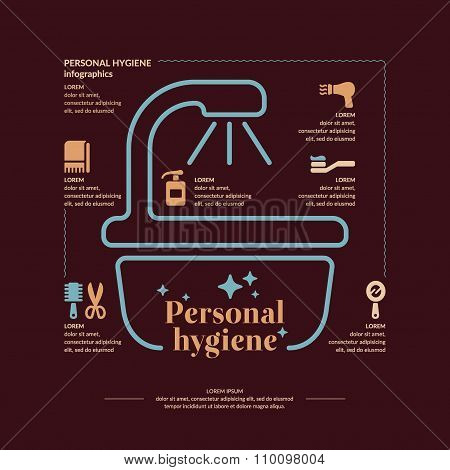 Personal Hygiene Infographics.