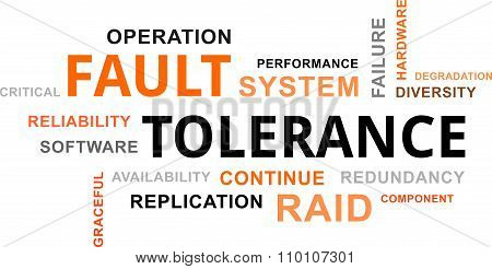 Word Cloud - Fault Tolerance