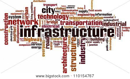 Infrastructure Word Cloud