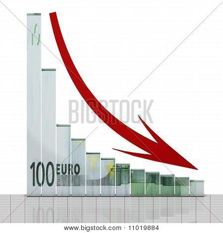 Euro down concept