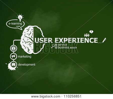 User Experience Concept And Brain.