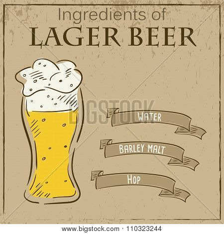 Vector vintage illustration of card with recipe of lager beer. Ingredients are written on ribbons