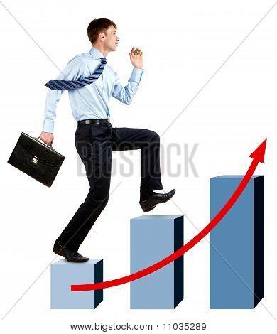 Fast Rise