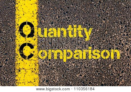 Accounting Business Acronym Qc Quantity Comparison