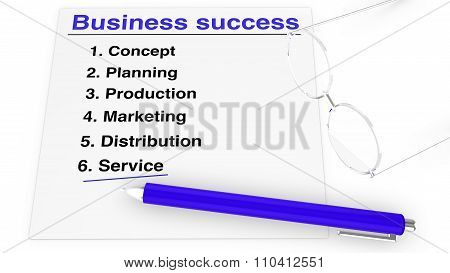 List Of Steps For Business Success