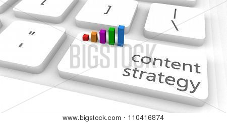 Content Strategy as a Fast and Easy Website Concept