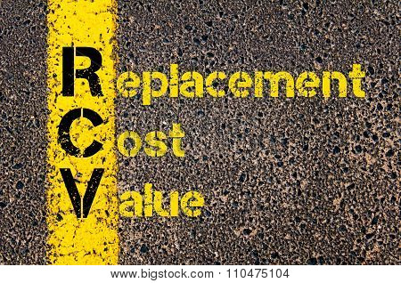 Accounting Business Acronym Rcv Replacement Cost Value