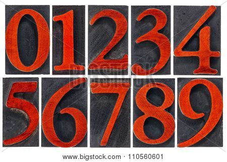 a set of isolated 10 numbers from zero to nine  - vintage letterpress wood type blocks stained by red ink