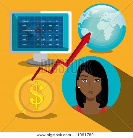 Financial market and stock market