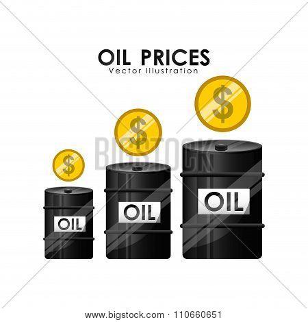 oil prices design