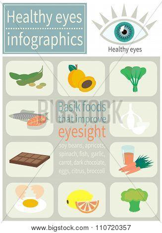 Basic Foods That Improve Eyesight