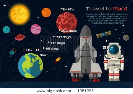 Space travel to Mars infographic. Travel to Mars vector illustration. Vacation time, travel, spaceship, space travel. Space shuttle and astronaut. Planets set. Travel flight to Mars planet infographic