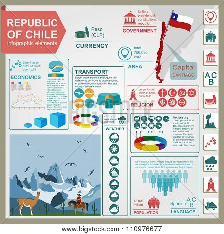 Chile infographics, statistical data, sights.