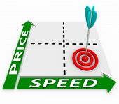 picture of high-speed  - Cheap and fast rules the day on this price - JPG