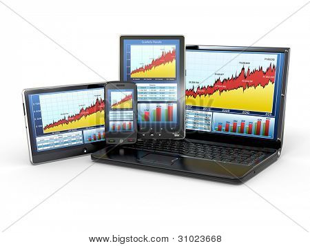 Mercado gráfico de analizar en el ordenador portátil, tablet pc y teléfono. 3D