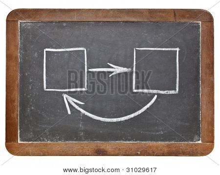 feedback concept - white chalk drawing on retro slate blackboard