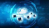 3d Rendering Cloud Computing Concept, Cloud Internet Technology Concept Background, Cloud Computing  poster