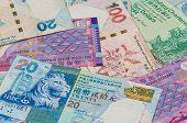 Hkd Hongkong Money Note Background poster