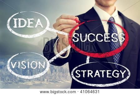 Businessman Circling Success