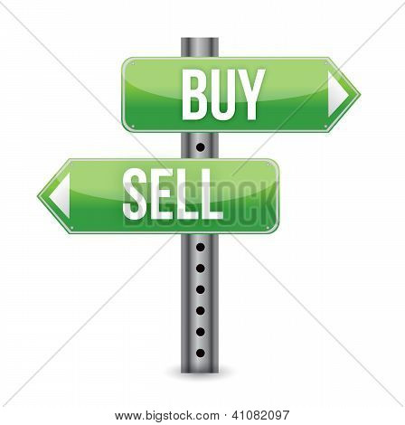 Buy, Sell Green Road Sign