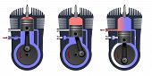 pic of internal combustion  - The internal combustion engine - JPG