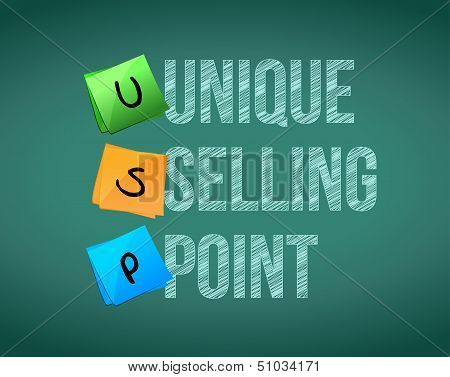 Unique Selling Point Concept Illustration Design